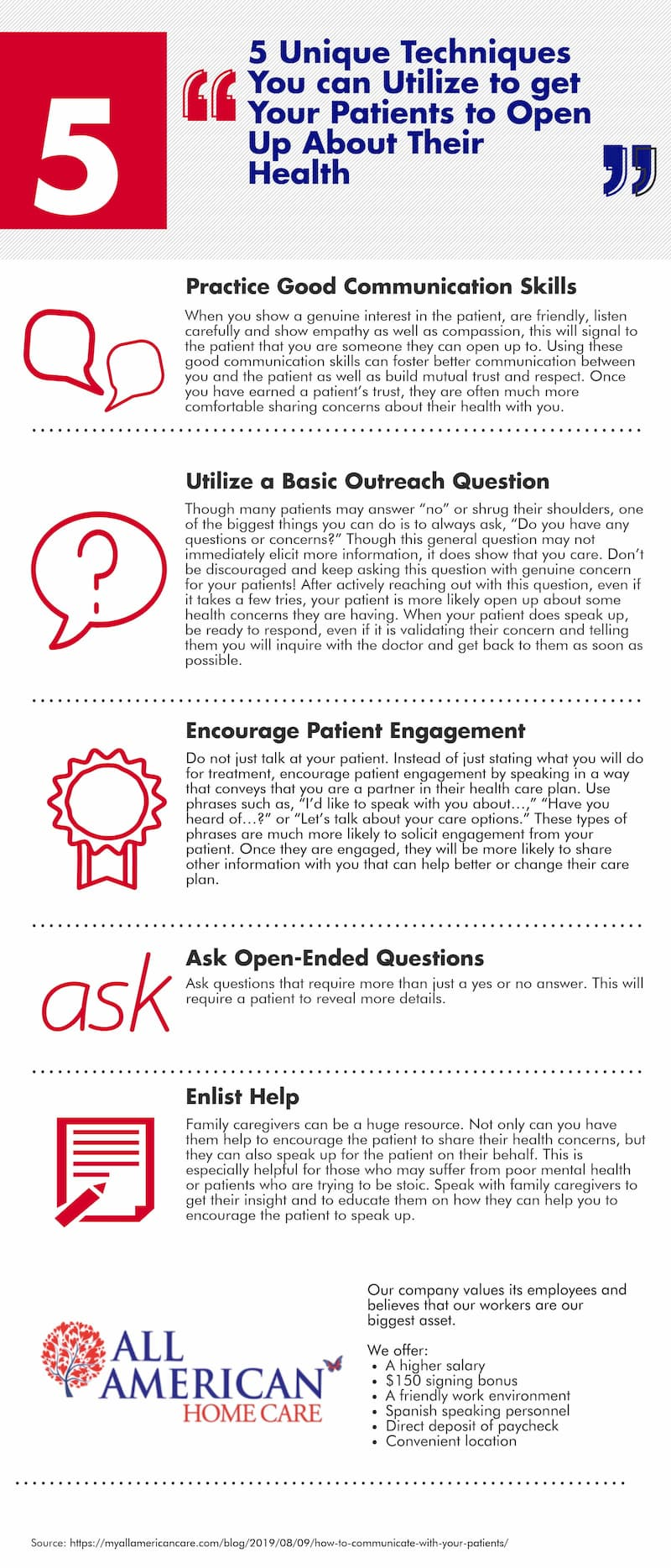 HOW TO COMMUNICATE AND ASK QUESTIONS THAT GET YOUR PATIENTS TO ACTUALLY SHARE WHAT'S GOING ON